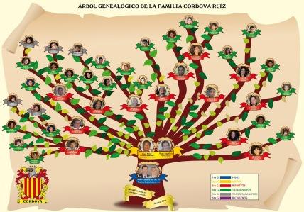 arbol-cordova-ruiz-1